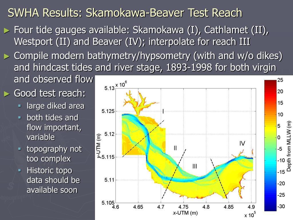 SWHA Results: Skamokawa-Beaver Test Reach