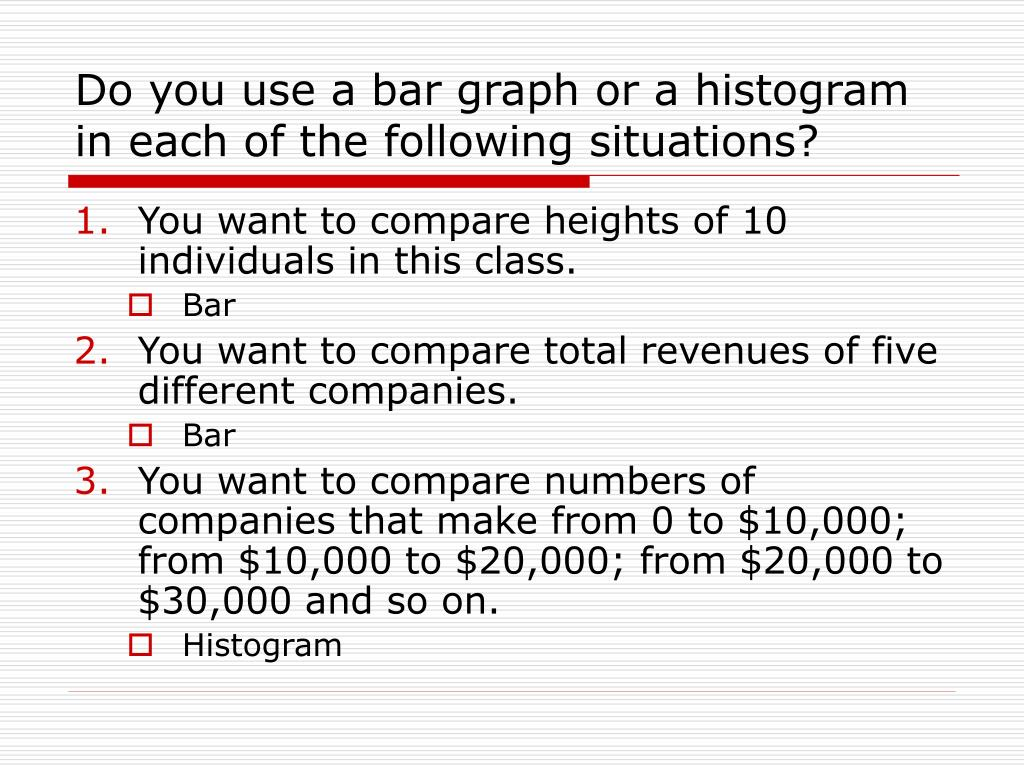 Do you use a bar graph or a histogram in each of the following situations?