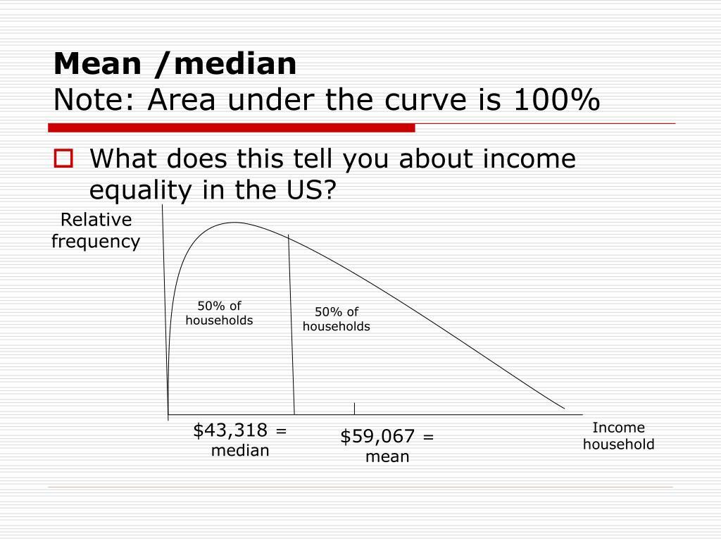 Mean /median