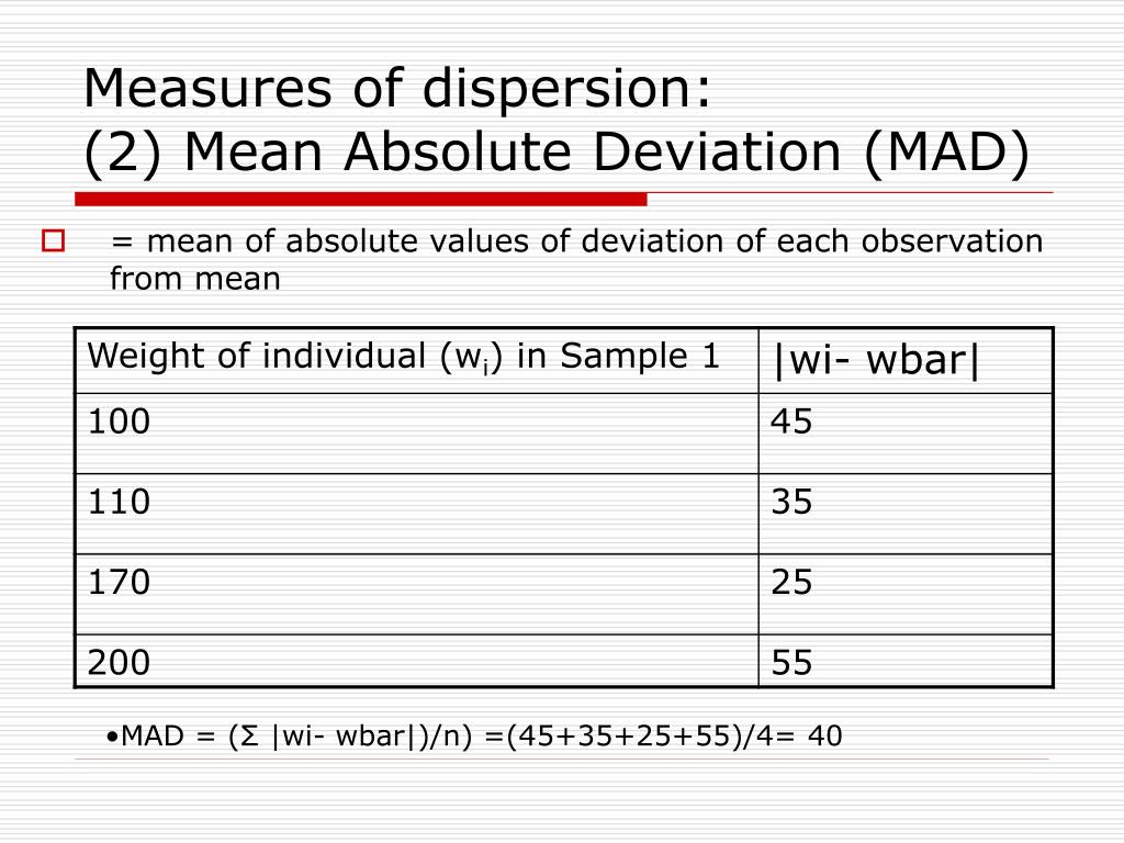 = mean of absolute values of deviation of each observation from mean