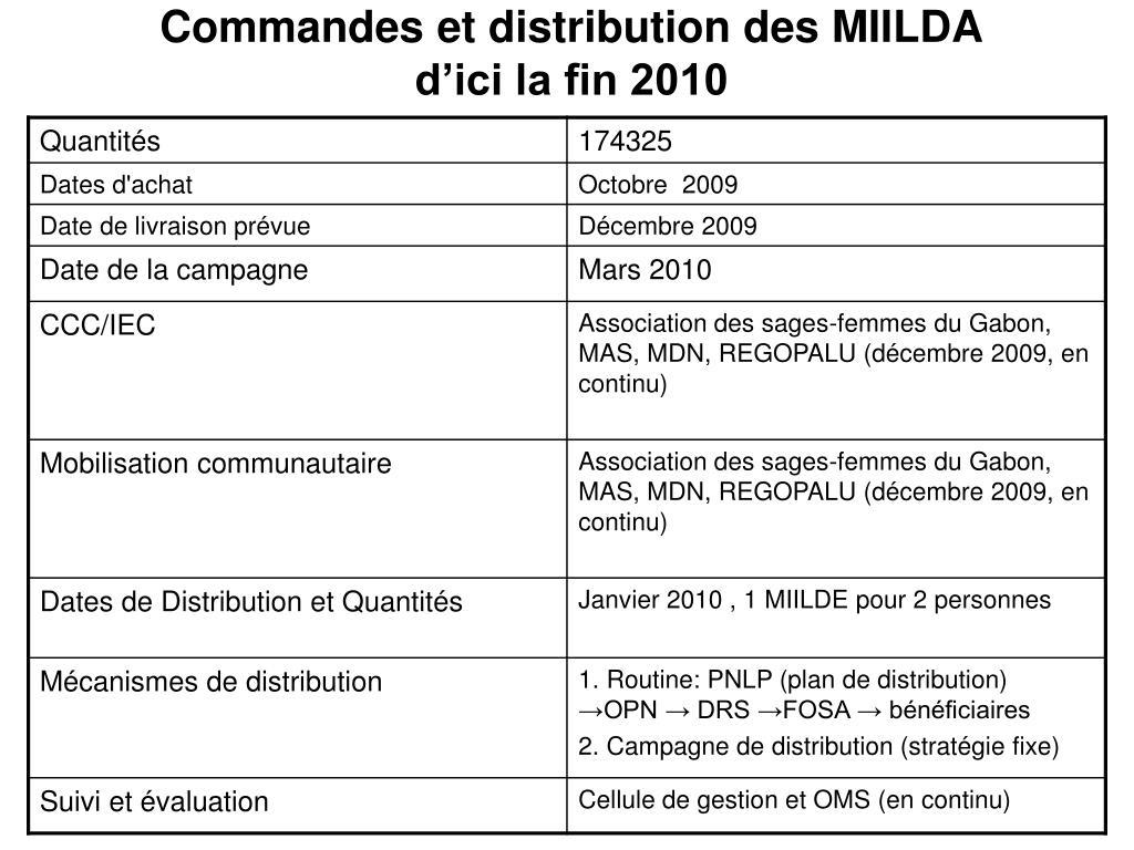 Commandes et distribution des MIILDA