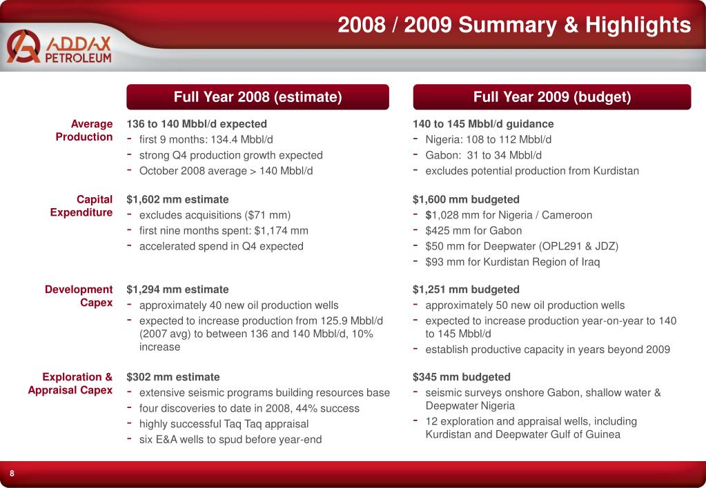 2008 / 2009 Summary & Highlights