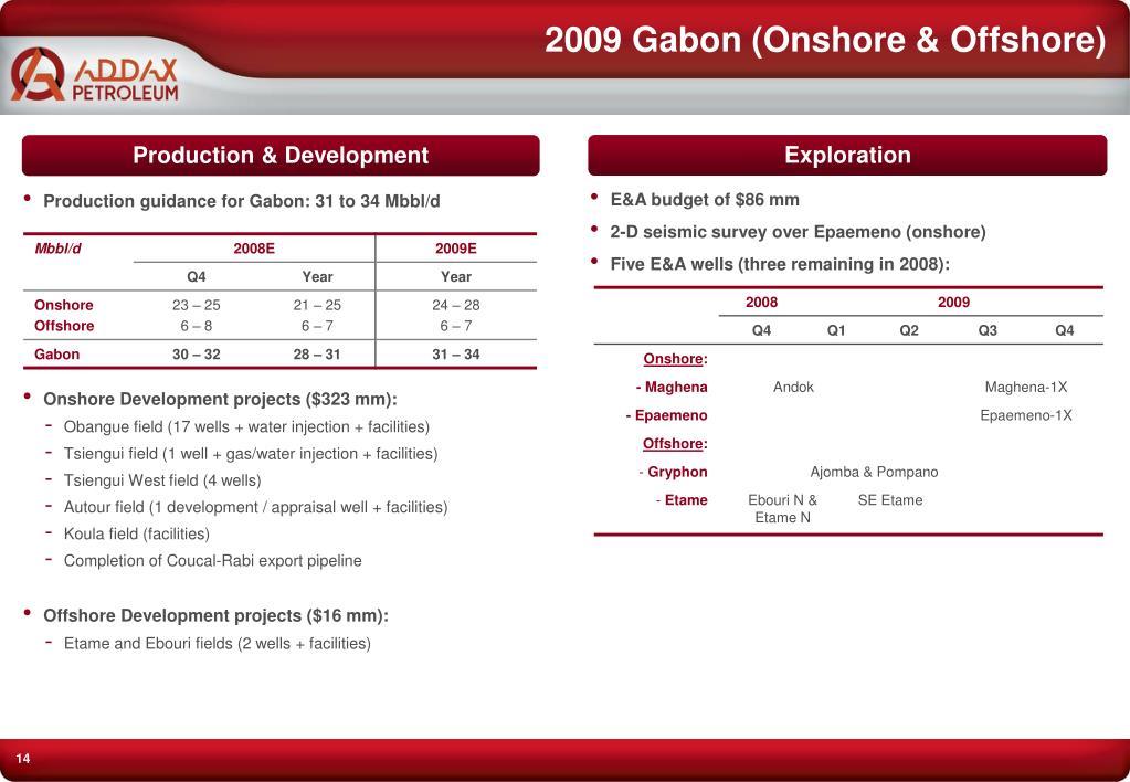 2009 Gabon (Onshore & Offshore)