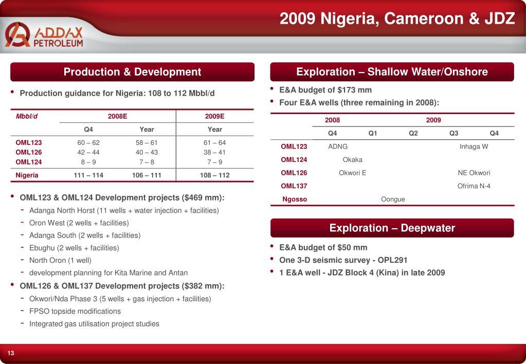 2009 Nigeria, Cameroon & JDZ