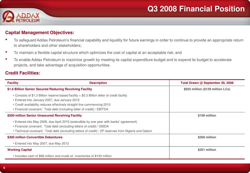 Q3 2008 Financial Position