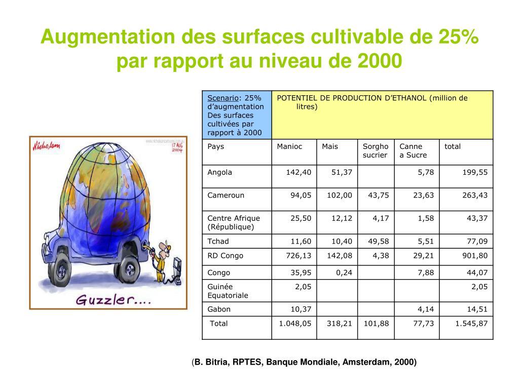 Augmentation des surfaces cultivable de 25% par rapport au niveau de 2000