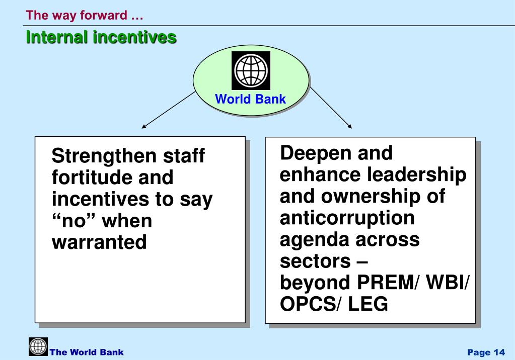 Internal incentives