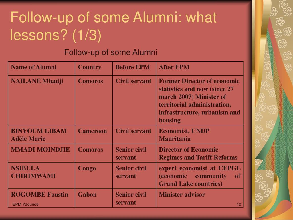 Follow-up of some Alumni: what lessons? (1/3)