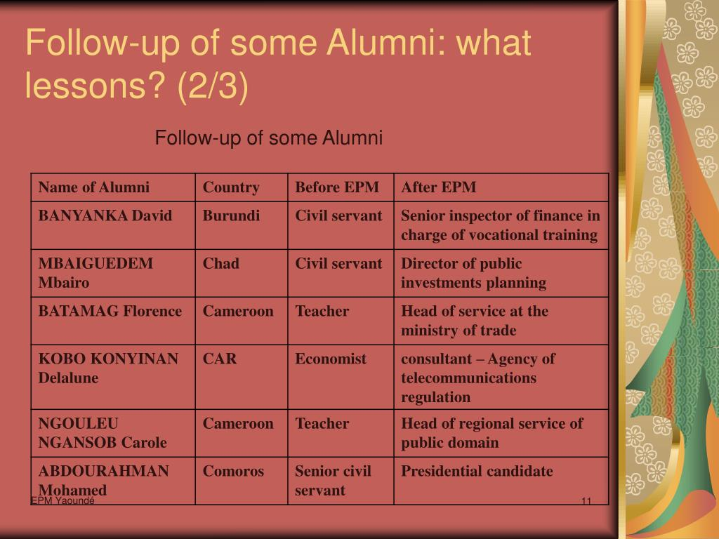 Follow-up of some Alumni: what lessons? (2/3)
