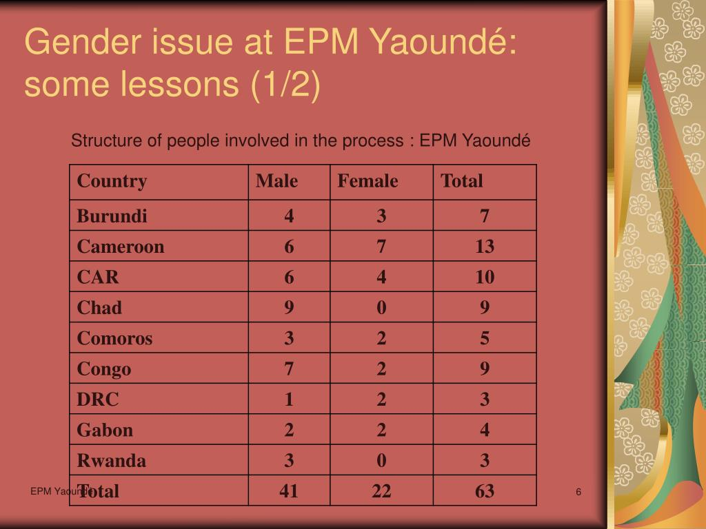 Gender issue at EPM Yaoundé: some lessons (1/2)