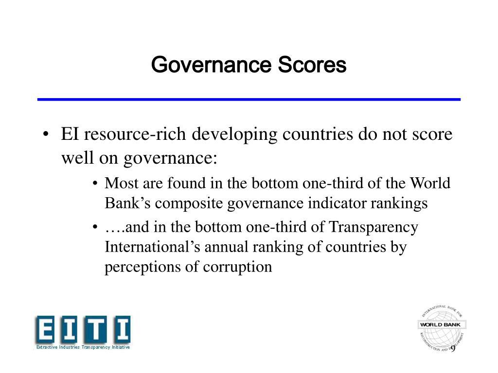 Governance Scores