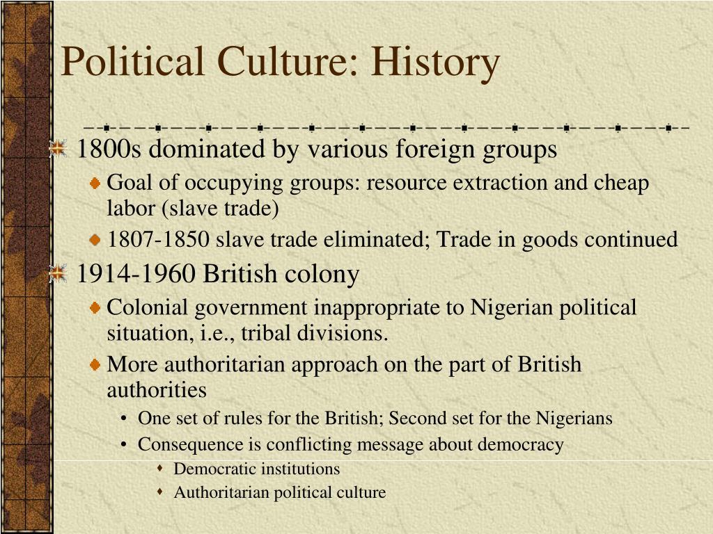 Political Culture: History