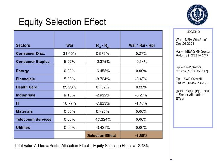 Equity Selection Effect