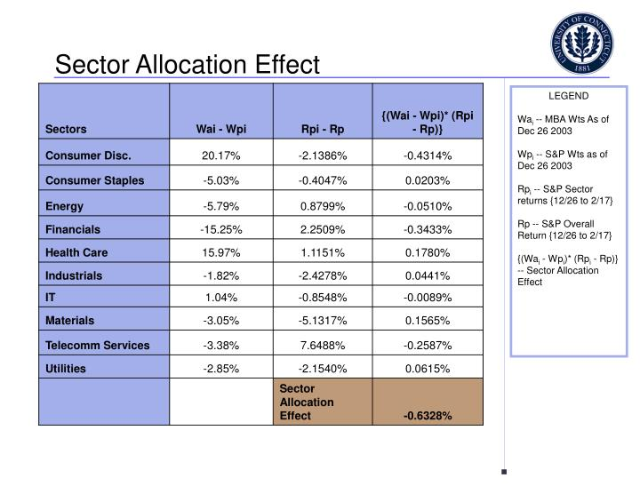 Sector Allocation Effect