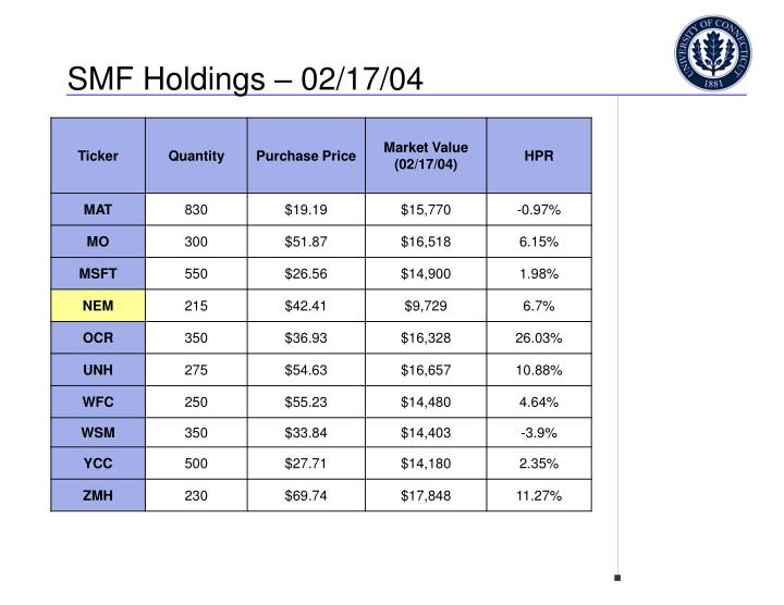 SMF Holdings – 02/17/04