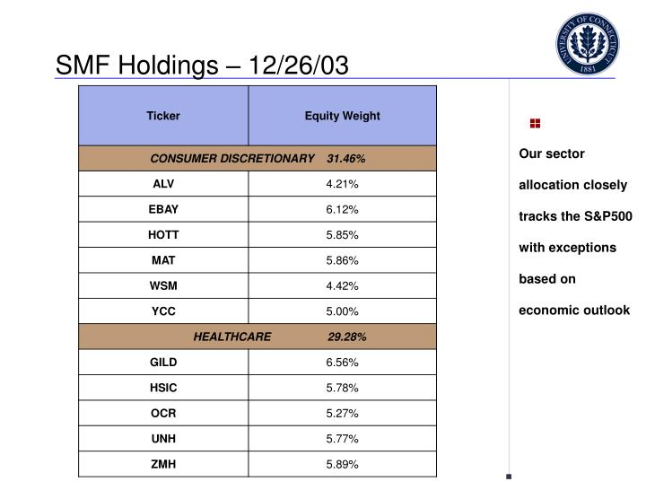 SMF Holdings – 12/26/03