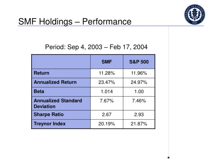 SMF Holdings – Performance