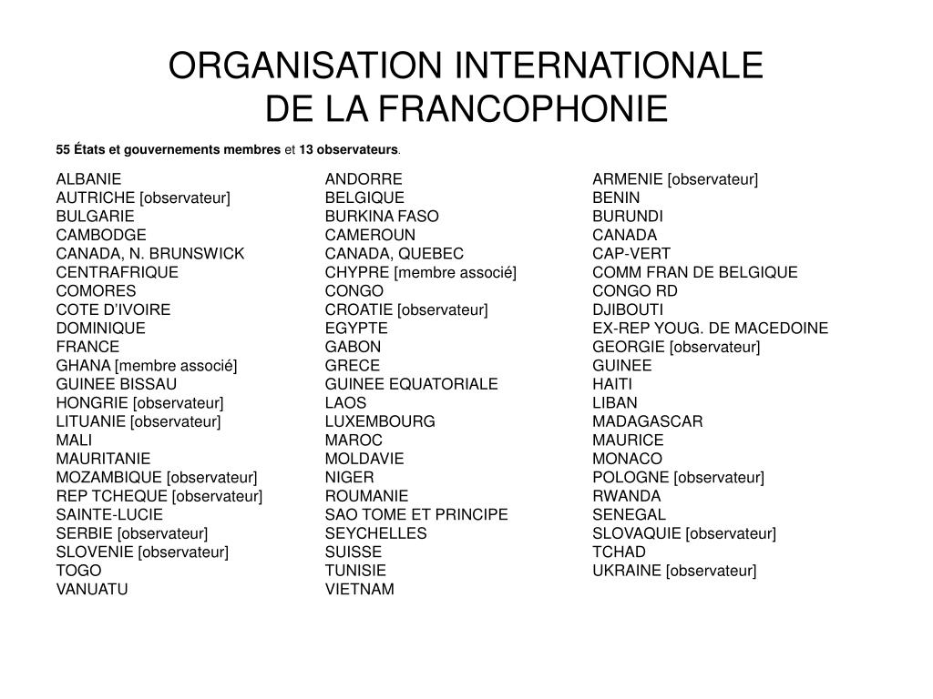ORGANISATION INTERNATIONALE