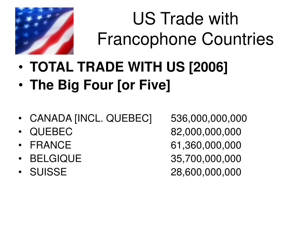 US Trade with Francophone Countries