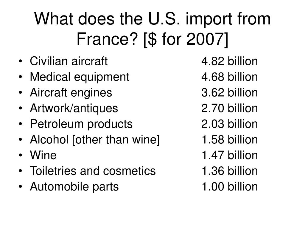 What does the U.S. import from France? [$ for 2007]