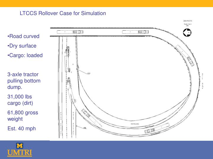 LTCCS Rollover Case for Simulation