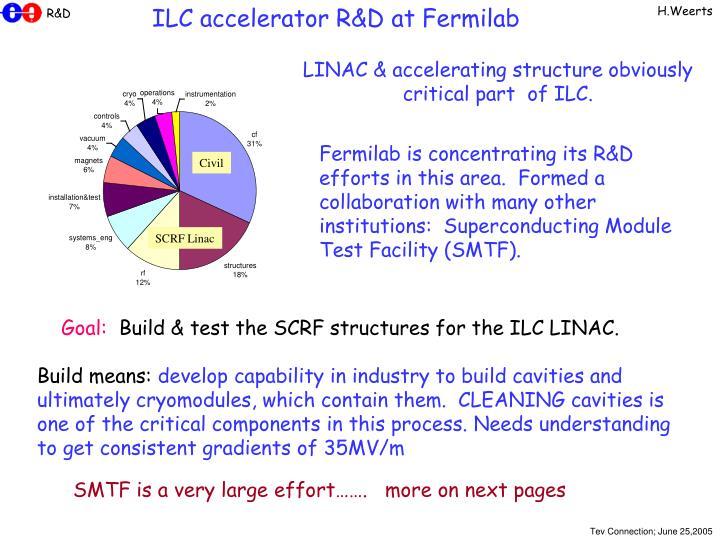 ILC accelerator R&D at Fermilab