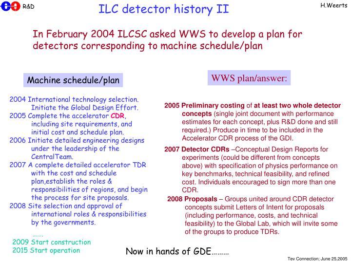 ILC detector history II