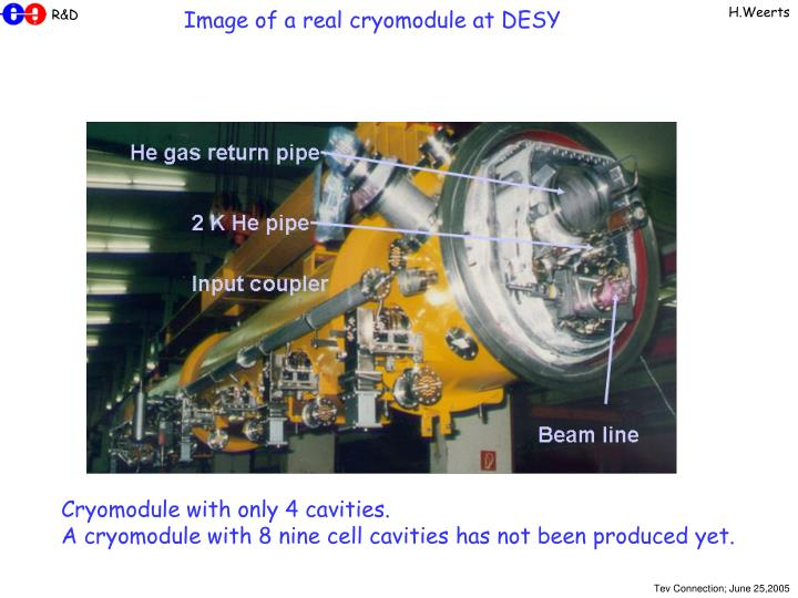 Image of a real cryomodule at DESY