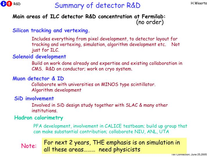 Summary of detector R&D