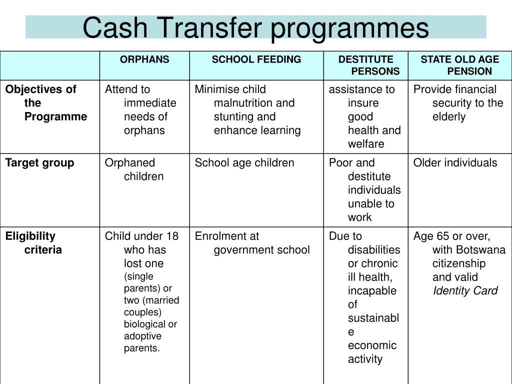 Cash Transfer programmes