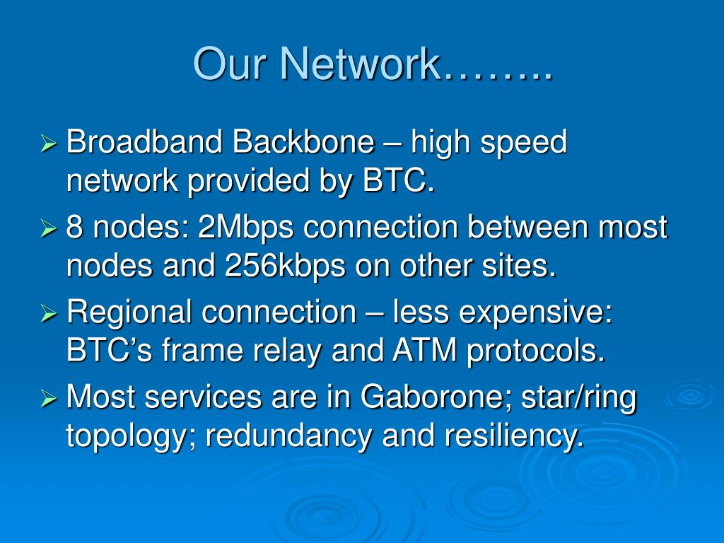 Our Network……..