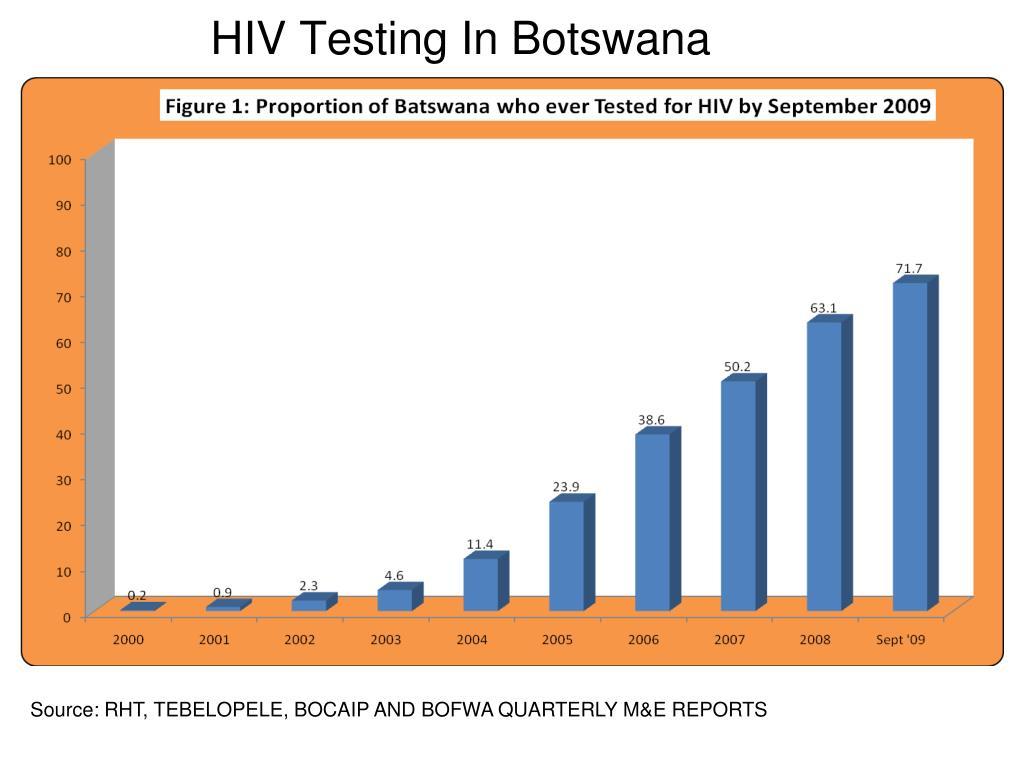HIV Testing In Botswana