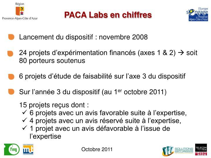PACA Labs en chiffres