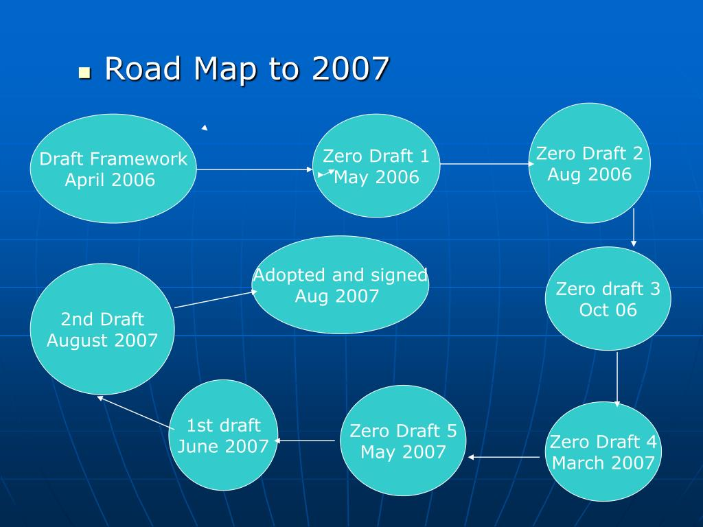 Road Map to 2007