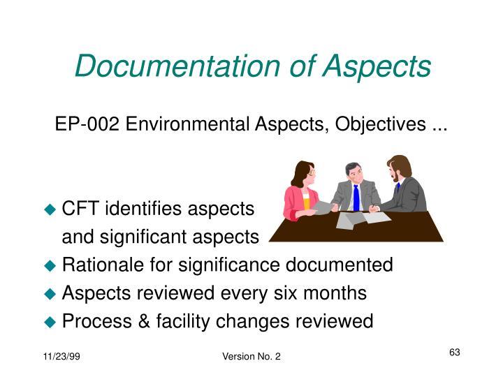 Documentation of Aspects