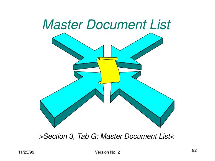 Master Document List