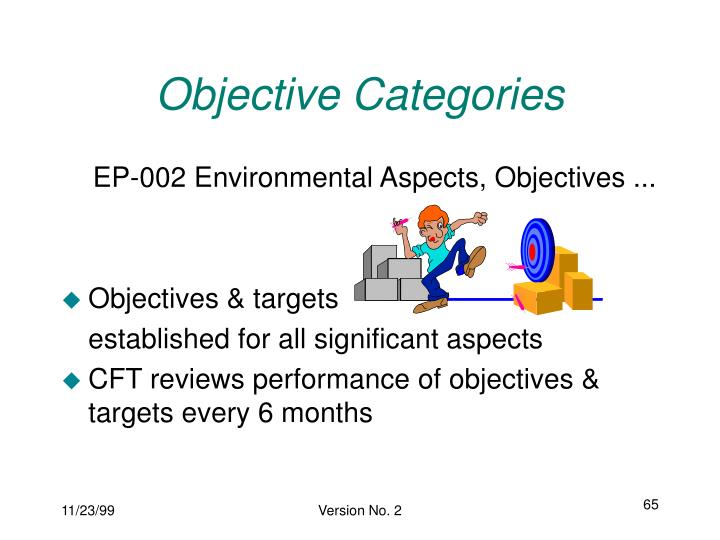 Objective Categories