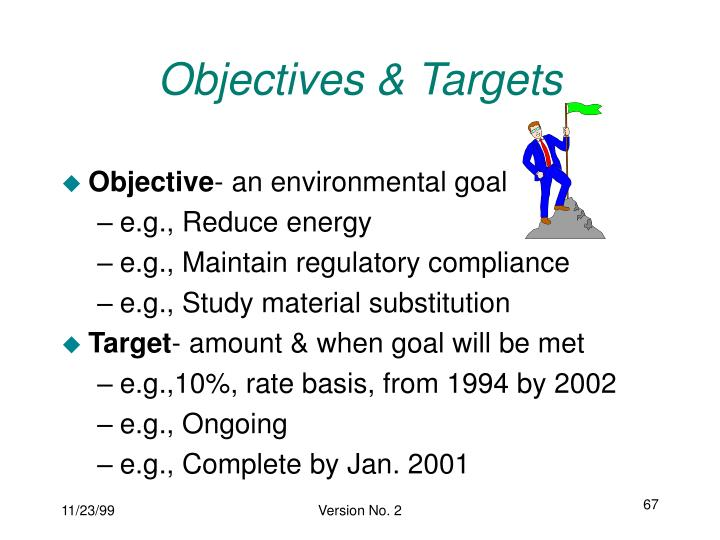 Objectives & Targets