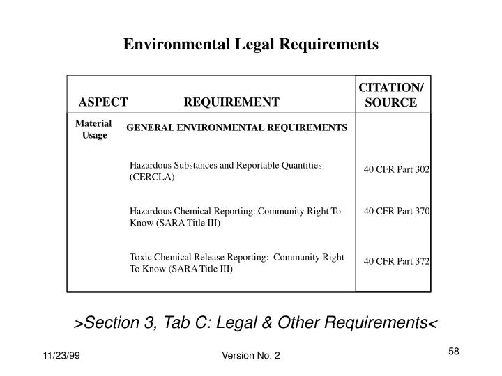 Environmental Legal Requirements