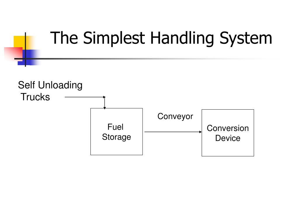 The Simplest Handling System