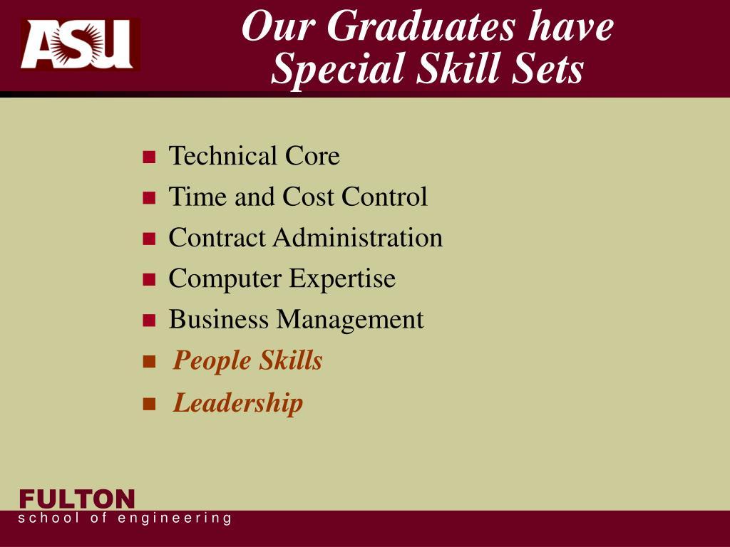 Our Graduates have