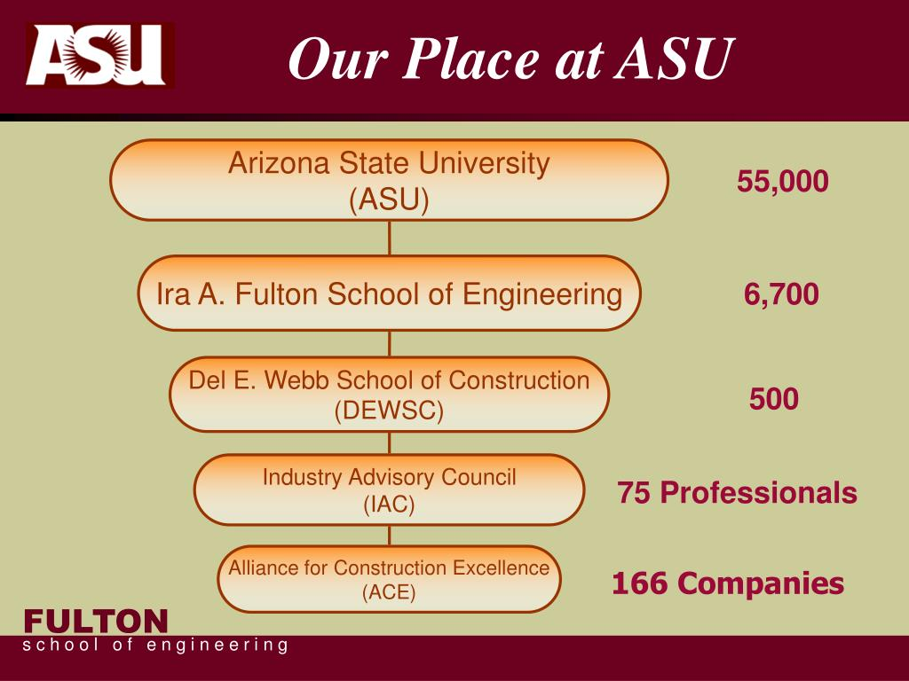 Our Place at ASU