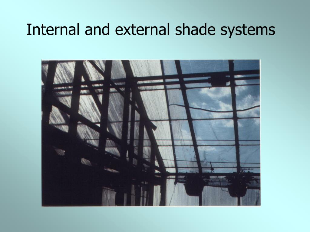 Internal and external shade systems