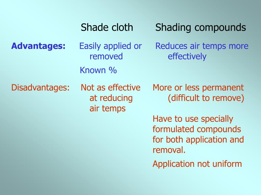 Shade cloth       Shading compounds