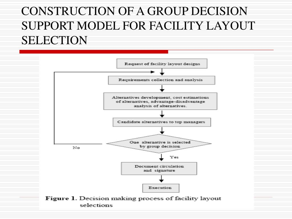 CONSTRUCTION OF A GROUP DECISION SUPPORT MODEL FOR FACILITY LAYOUT SELECTION