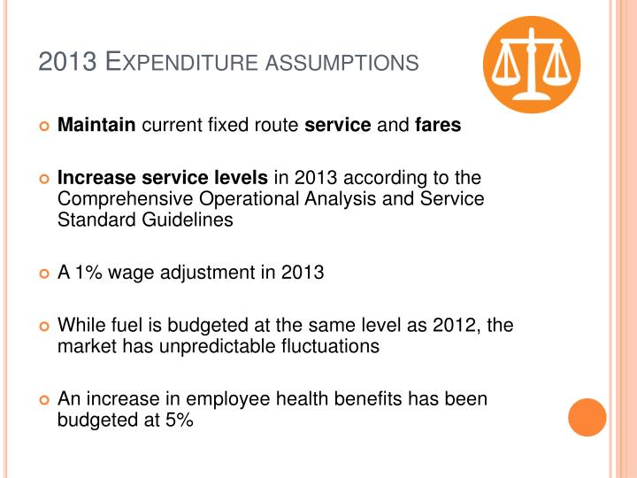 2013 Expenditure assumptions