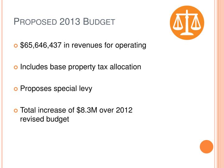 Proposed 2013 Budget