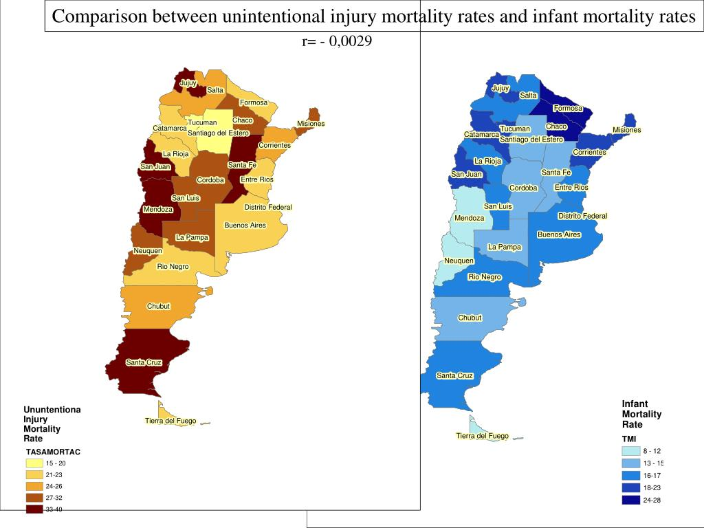 Comparison between unintentional injury mortality rates and infant mortality rates
