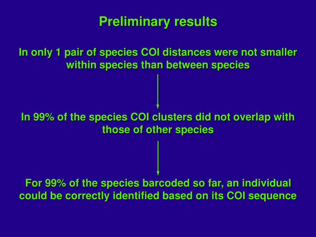 For 99% of the species barcoded so far, an individual could be correctly identified based on its COI sequence