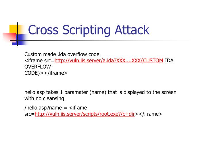 Cross Scripting Attack